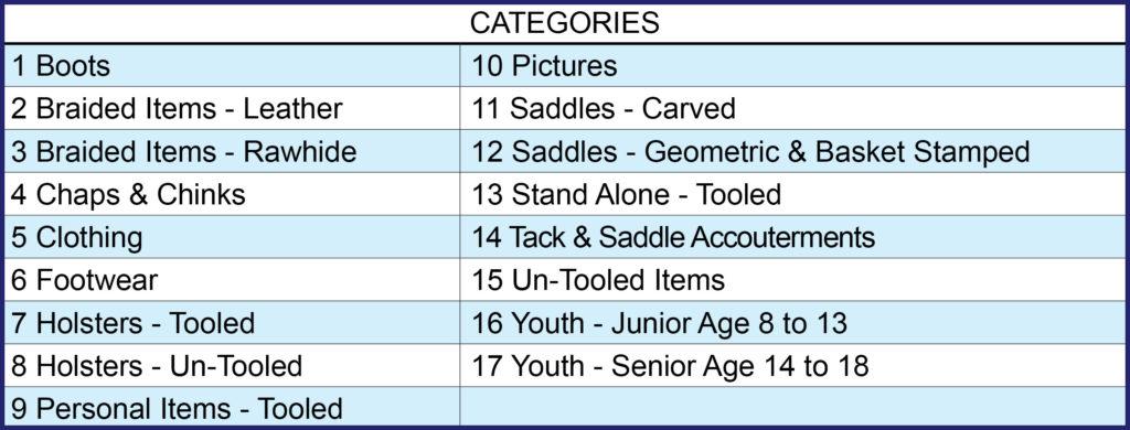 wld17-categories