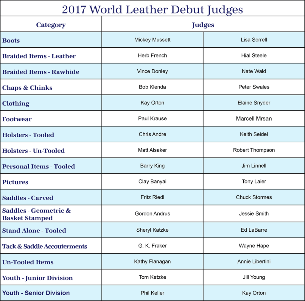 wld17-judges-table-3